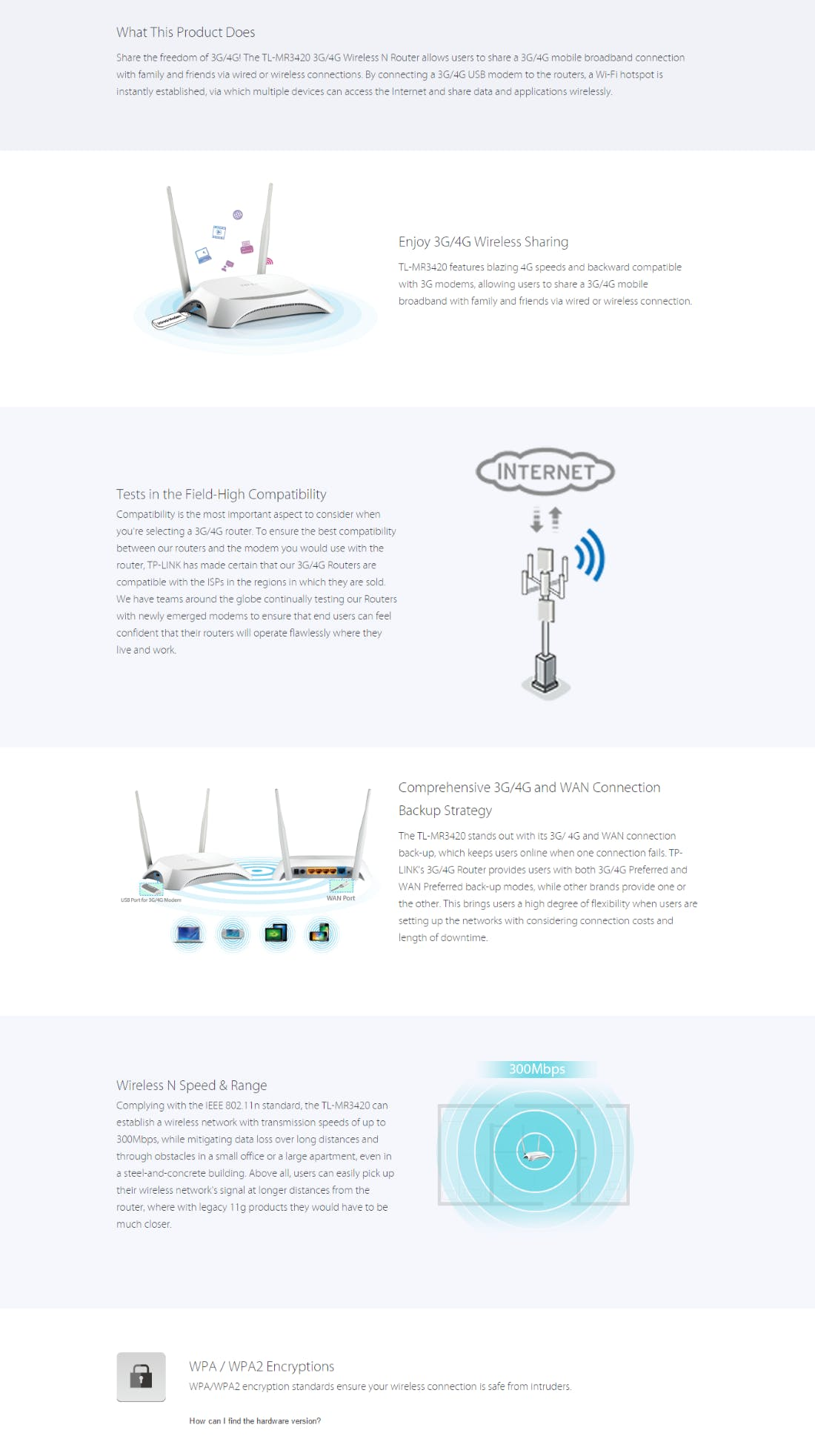 TP-LINK TL-MR3420 - 300Mbps 3G/4G Wireless N Router