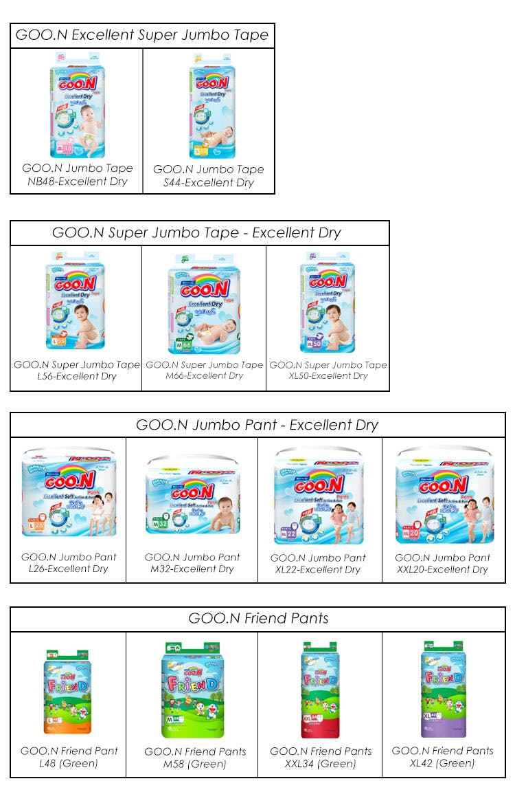 Goon Redeem Your Free Sample Diapers End 6 9 2017 126 Pm Excellent Dry Nb 48 Shipping Duration Please Be Aware That The Delivery Of Item Will Delayed Due To Overwhelming Response And Long Raya Break By Courier Service